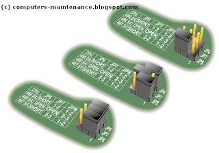 configuration des Jumpers