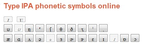 Every symbol has only one pronunciation. John Wells S Phonetic Blog Typing Ipa Symbols