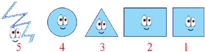 من أي الشخصيات أنت ؟ نظرية الاشكال الهندسية