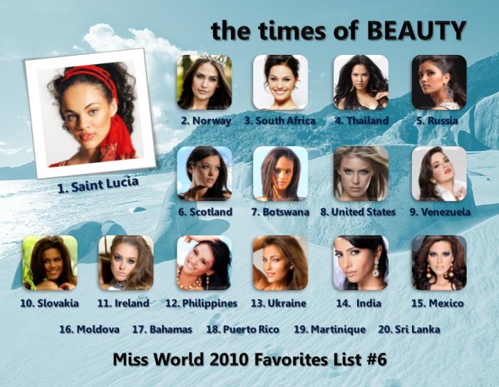 The Times of Beauty - www timesofbeauty com - Miss World 2018 - Miss