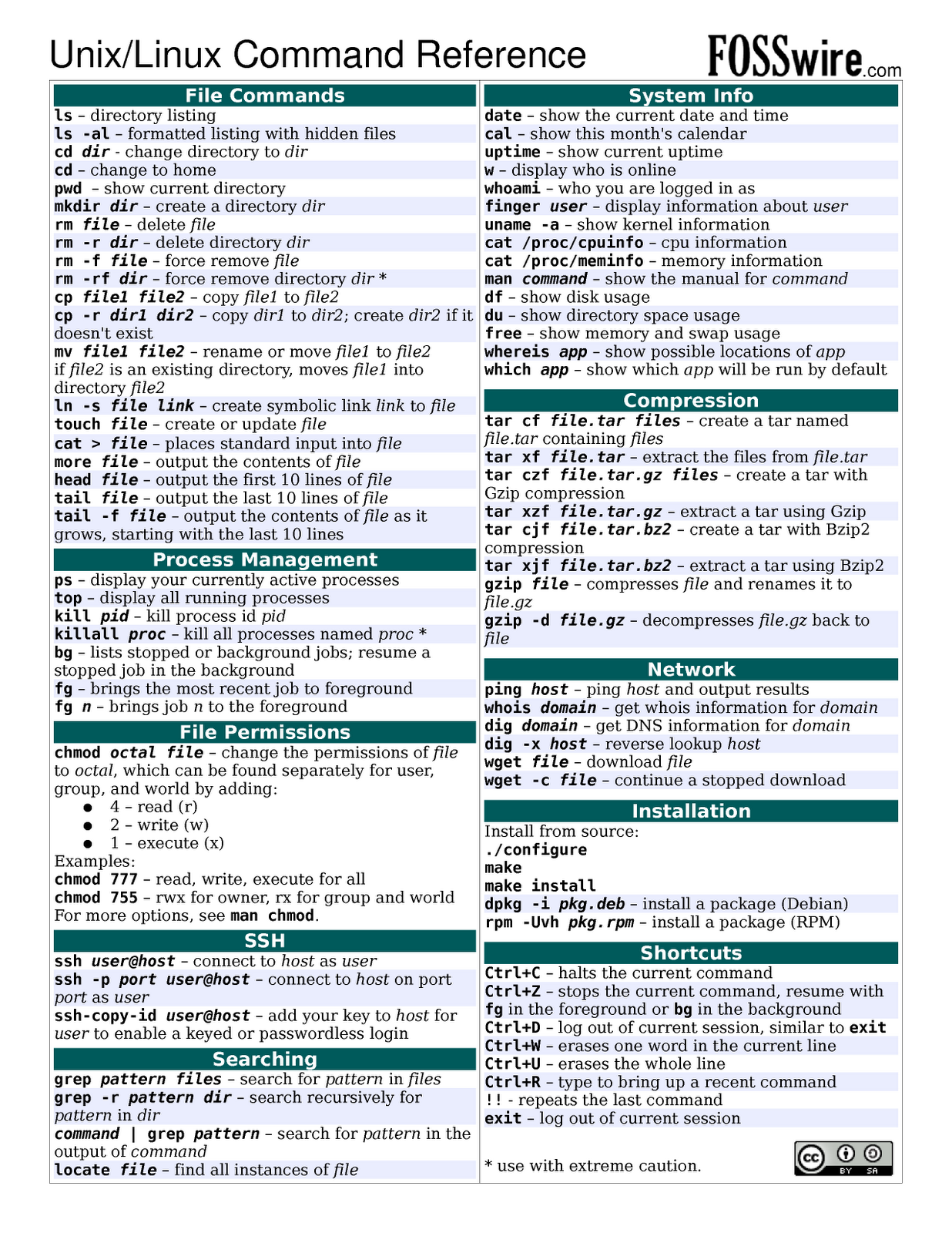 Unix/Linux Command Reference - Cheat sheet - Tips4ever