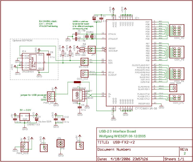 usb wire diagram usb image wiring diagram schematic wiring diagram usb fx2 usb 2 0 interface board on usb 2 0 wire diagram