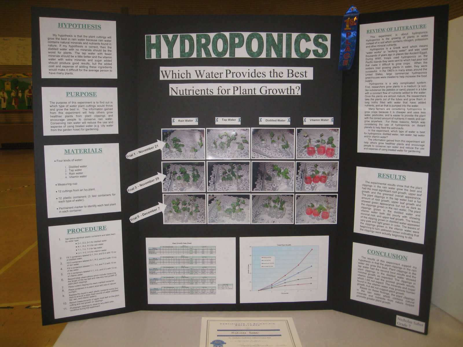 Science Fair Does Water Temperature Affect Plant Growth 40