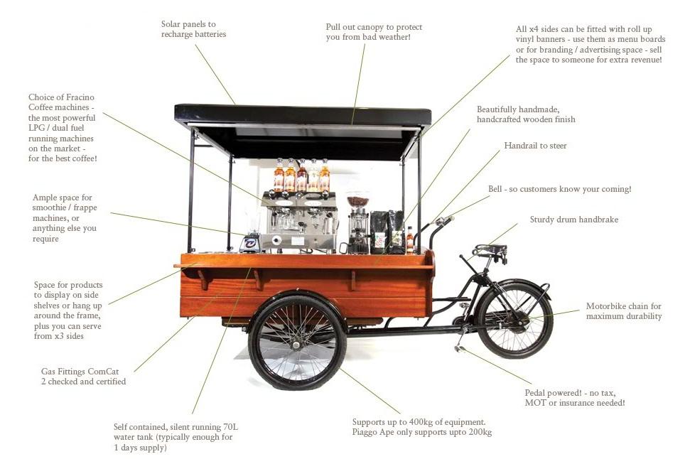 4bpblogspot _Rplroptw8FI TNkrUCs3ZWI AAAAAAAAD1o - coffee menu