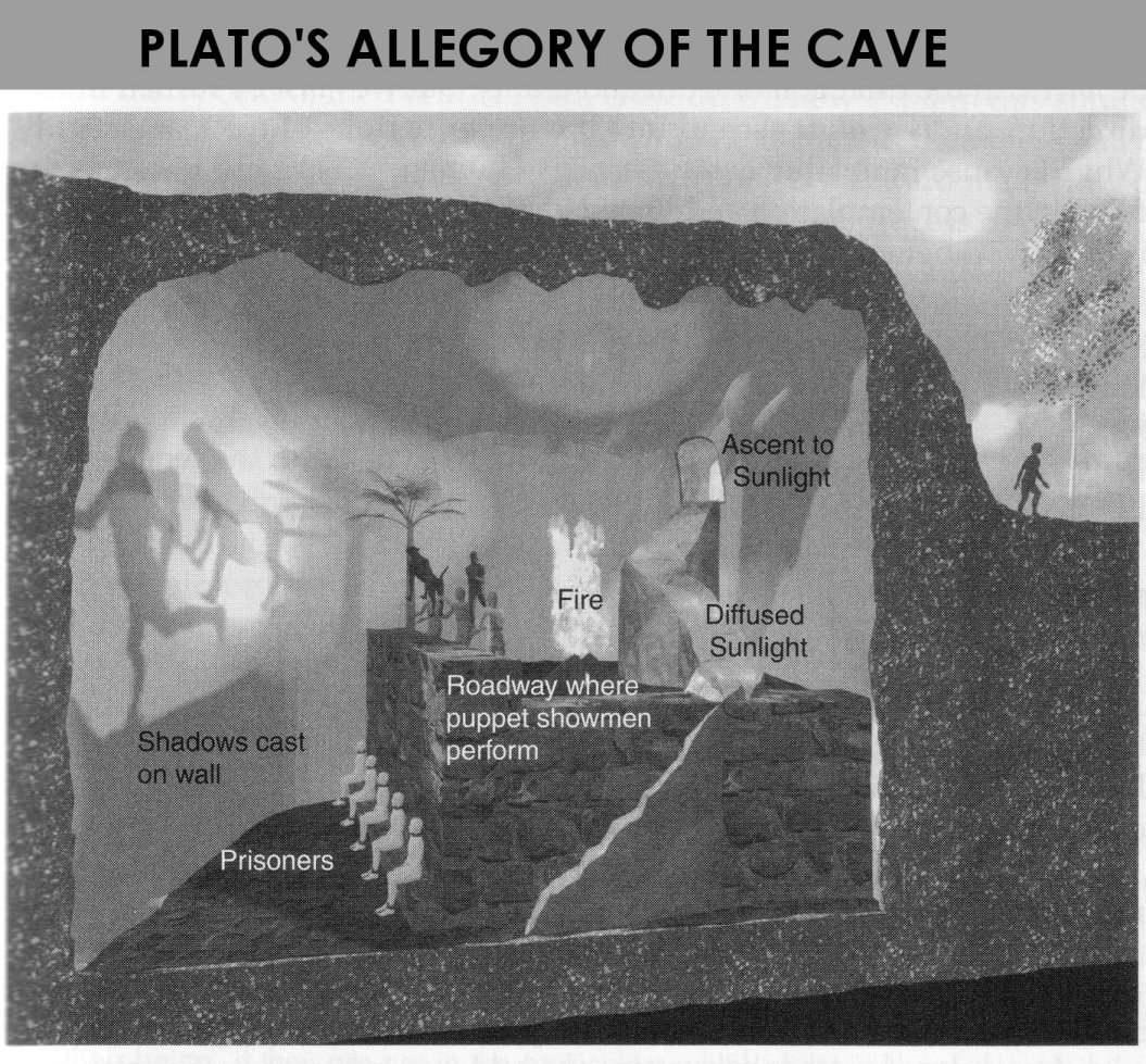 Senior Theology (Honors): Plato's Allegory of the Cave