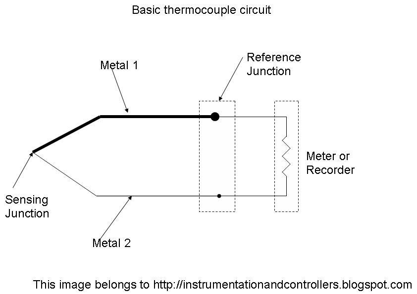 thermocouple+basic+circuit  Wire Rtd Sensor Circuit Diagram on