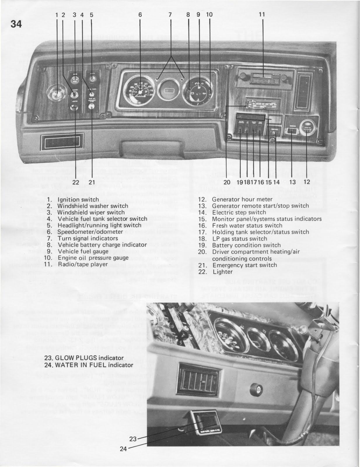 1988 Pace Arrow Electrical Diagram Trusted Wiring 1983 Fleetwood Owners Manuals Interior