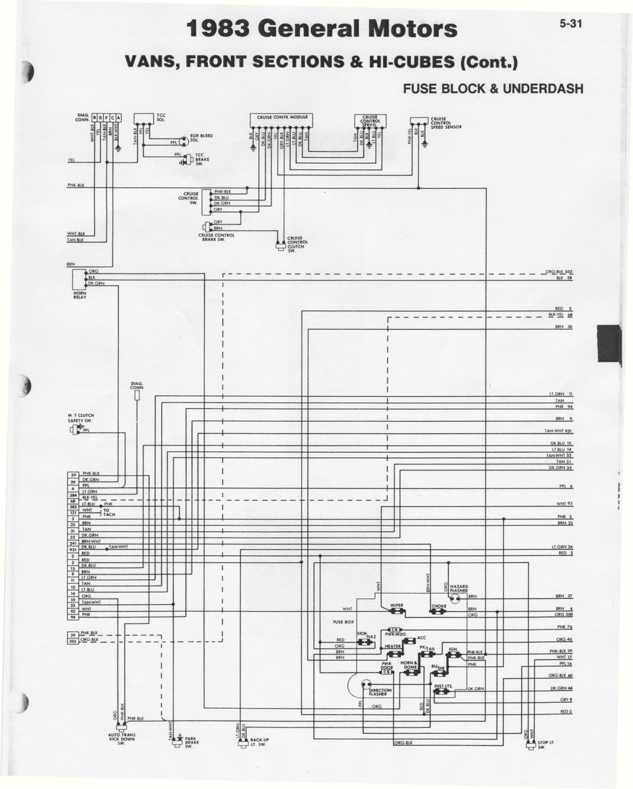 FT_2801] 1996 Monaco Dynasty Electrical Wiring Diagrams Schematics Class A  8 3Scata Kapemie Mohammedshrine Librar Wiring 101