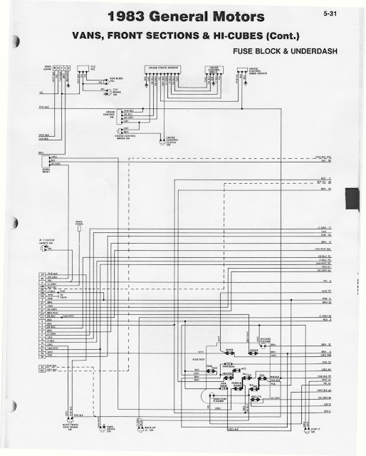 83 Pace Arrow Wiring Diagram - 7.cotsamzp.timmarshall.info •  Plug Wiring Diagram Fleetwood Motor Home on