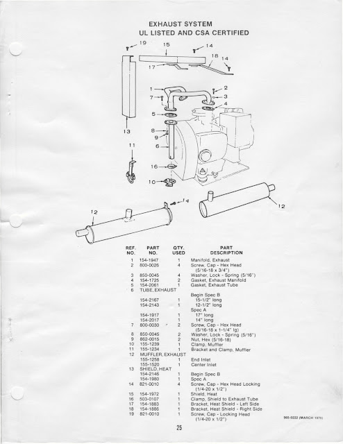 Onan Bfa Owners Manual