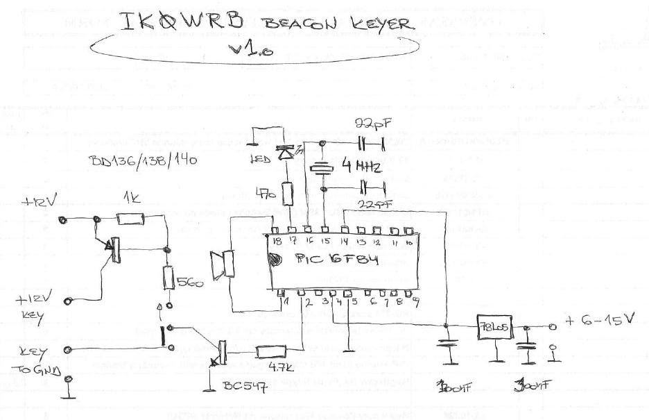 Croatia microwave: Beacon keyer IK0WRB