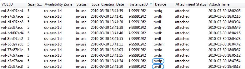 PowerCram: March 2010