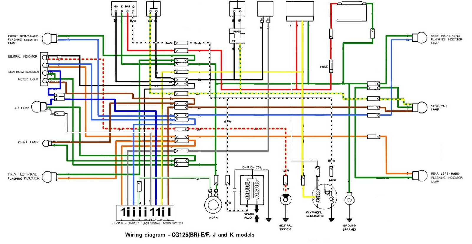 Honda CG125 Wiring Diagram Commuter Motorcycle | Free