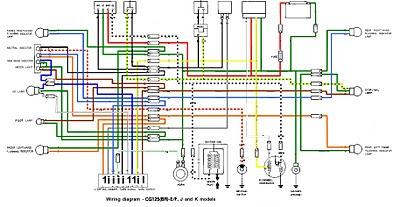 honda-cg125-wiring-diagram-single-cylinder-engine Motorcycle Wiring Diagram Pdf on