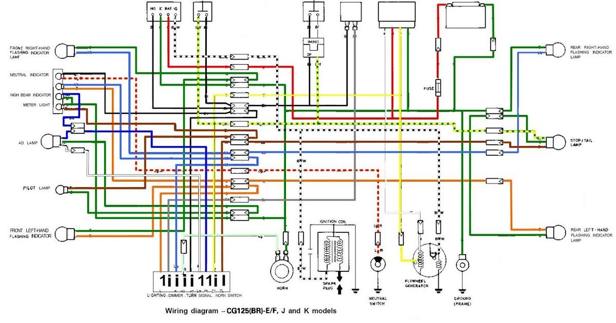 110cc Atv Wiring Schematic Honda Cg125 Wiring Diagram Commuter Motorcycle Free