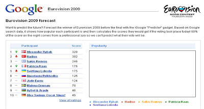 Google Eurovision 2009 predictor gadget