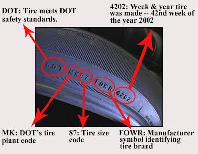 TYWKIWDBI (Tai-Wiki-Widbee): Tire date codes