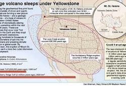 Top Yellowstone Eruption Ash Fallout Map - wallpaper on super volcano map, yellowstone river on us map, yellowstone geyser map, yellowstone earthquake map, yellowstone grand canyon map, yellowstone pipeline map, yellowstone disaster map, yellowstone blast map, yellowstone on a map, yellowstone points of interest map, yellowstone fallout map, yellowstone volcanic eruption map, yellowstone volcanic national park map, yellowstone ash cloud map, if yellowstone erupts map, yellowstone eruptions ash fall map, yellowstone caldera map, snake river yellowstone national park map, mount st helens ash map, st. helens ash cloud map,