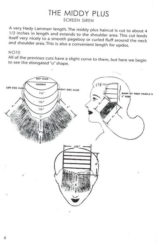 vintage pin curls diagram american standard faucet parts ~temperamental broad~vintage and rockabilly blog: middy plus haircut