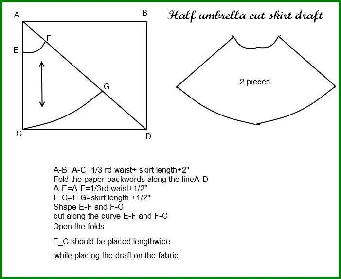 Vani S Blog 1 Half Umbrella Cut Skirt