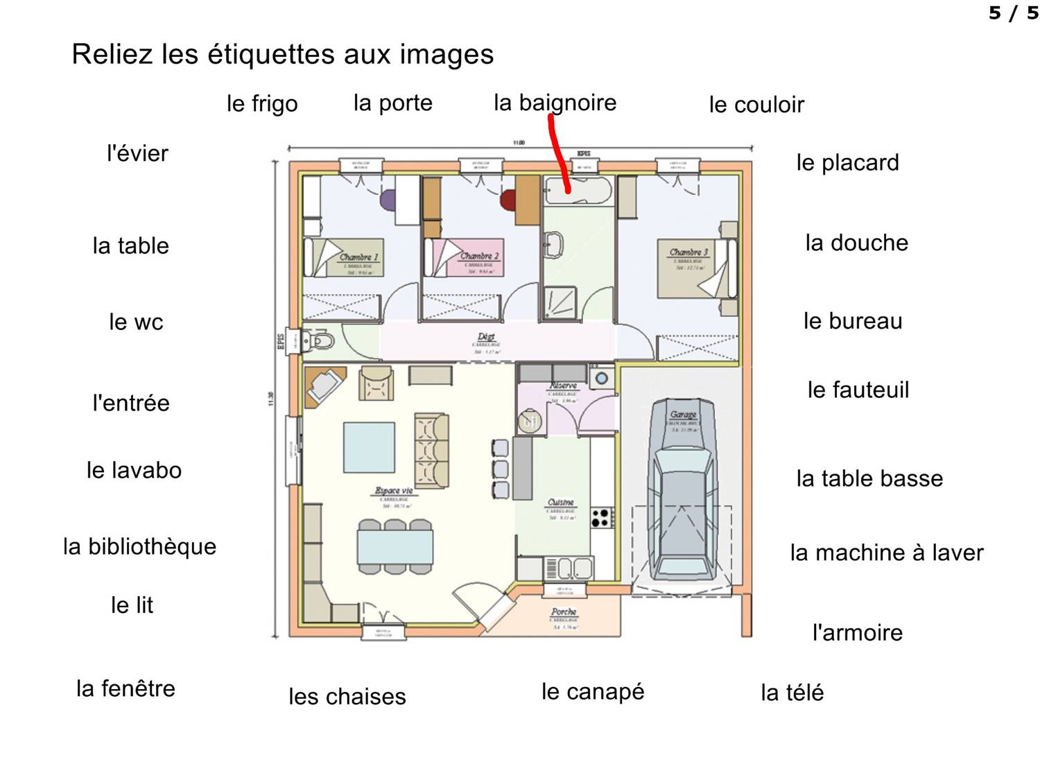Images About French Directions Unit