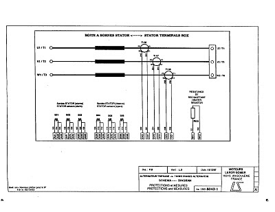 Green Energy in Malaysia: Excitation diagram for Labuk
