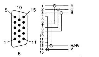 EN 664 R: Converter VGA to Composite