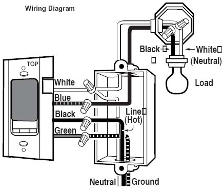 Load Center Wiring Diagram 120v 240 Free Wiring Diagram For You