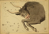 Astrological Signs Taurus, Library of Congress, Prints & Photographs Division, [reproduction number, LC-USZC4-10065