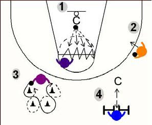 X's & O's of Basketball: Dribble Pass Partner Drills and