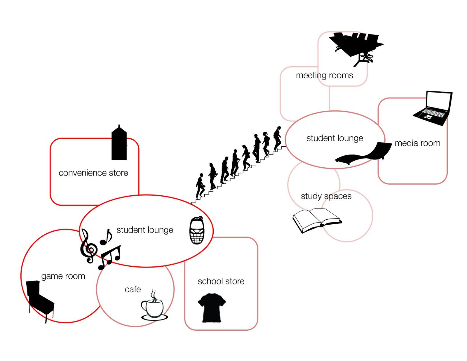 Graduate Stu S Program Diagrams V1