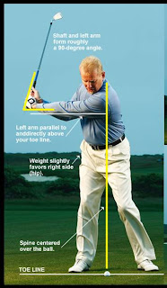 No Backswing Golf Swing Drill