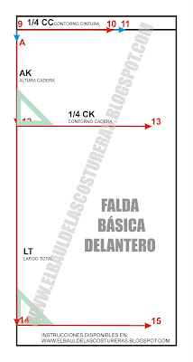 129331eb2 Trazado Falda Básica