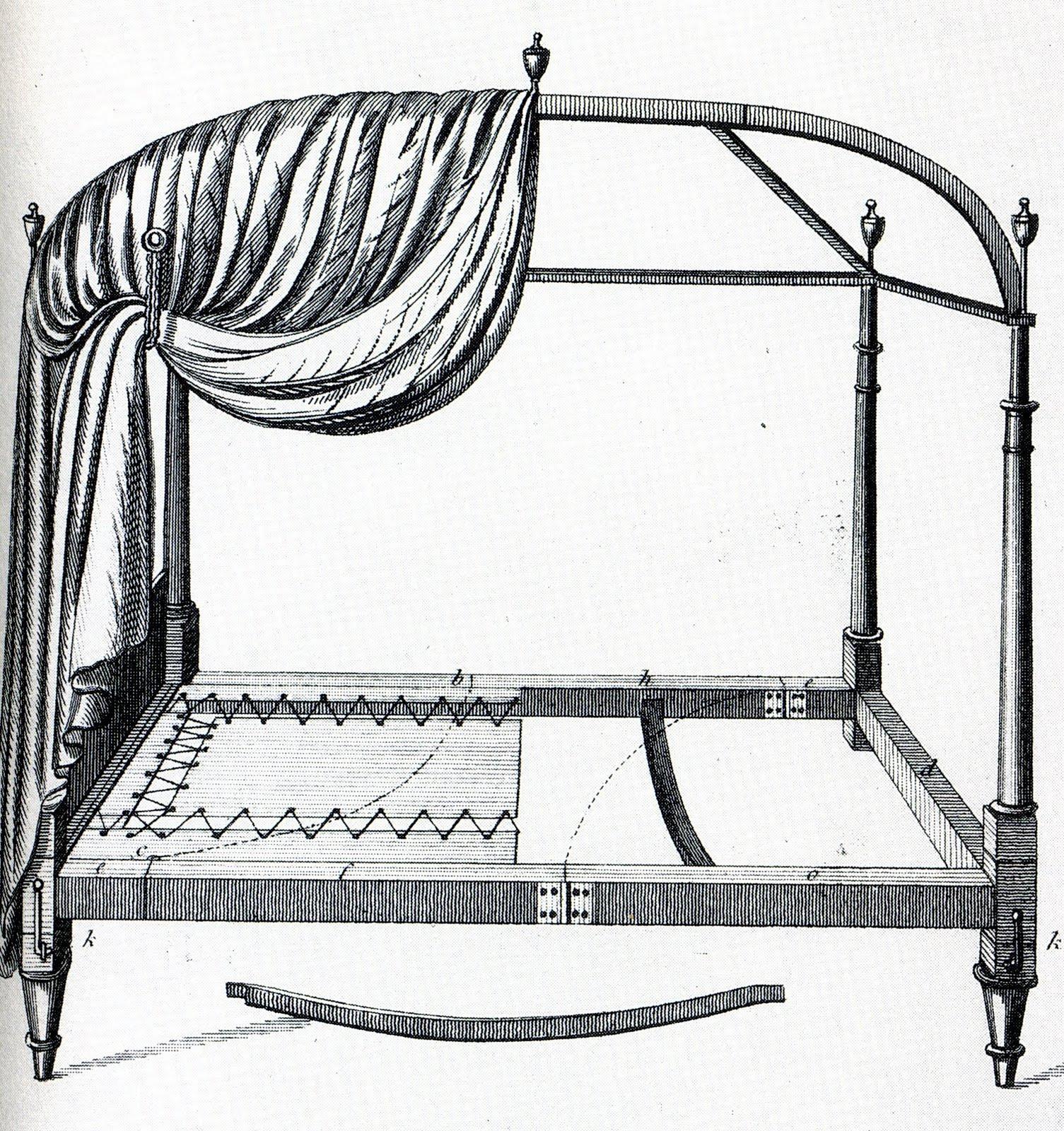 Sheraton Style Furniture Origins of London Street Names Pt 2