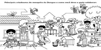 Escola Creche Colorir Combate A Dengue