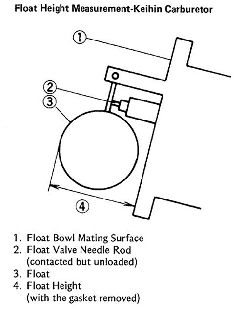 Klr 250 Turn Signals Wiring Diagram Download Wiring Diagram