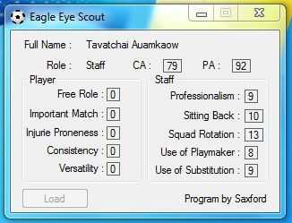 Eagle's Eye Scout