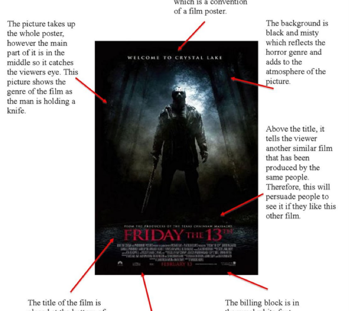 Media Studies (Horror Trailer) The Watcher: Poster Analysis