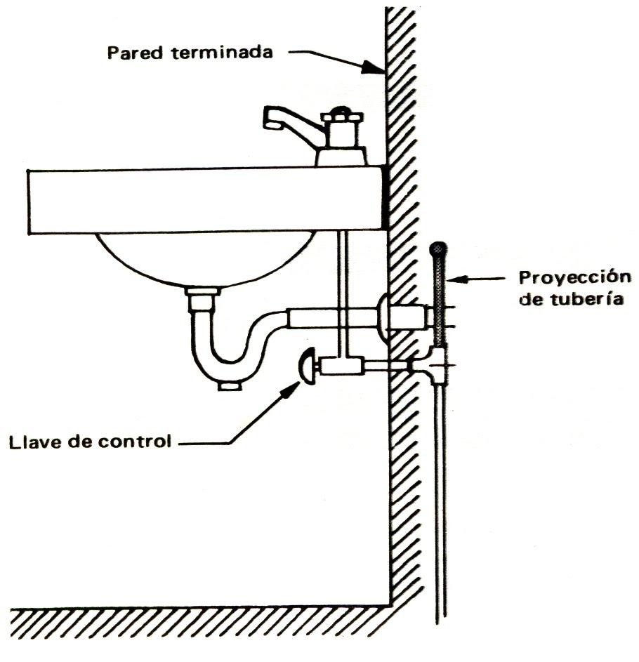 Funcionamiento del sistema de drenaje representacin Arq
