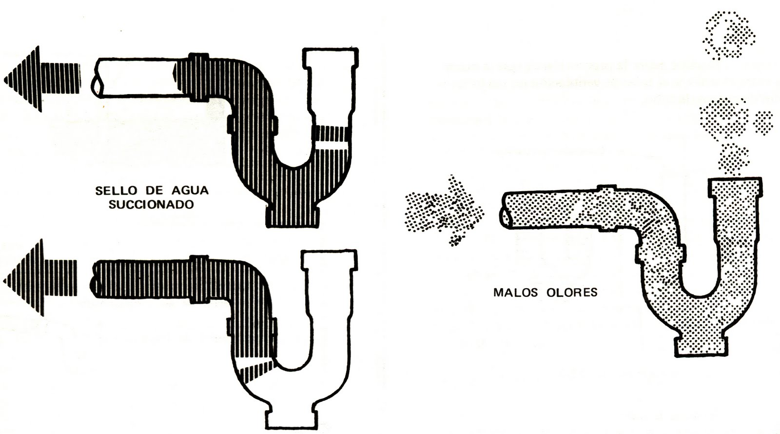 Taller de construcci n 1 arquis ucr sistema de for Construccion de piletas de agua