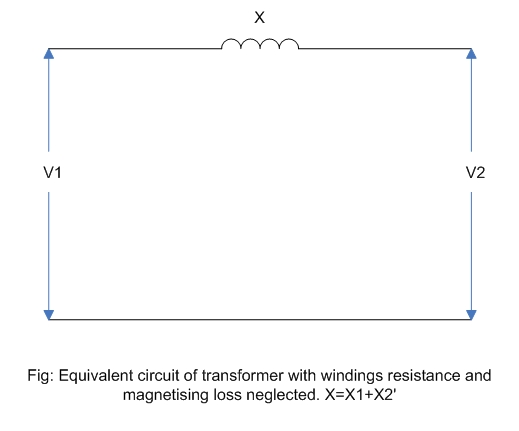 Electrical Systems: Transformer Basics and Model