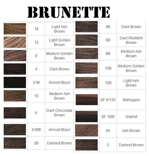 pravana color chart: Vivids hair color chart violet pravana vivids hair color dark