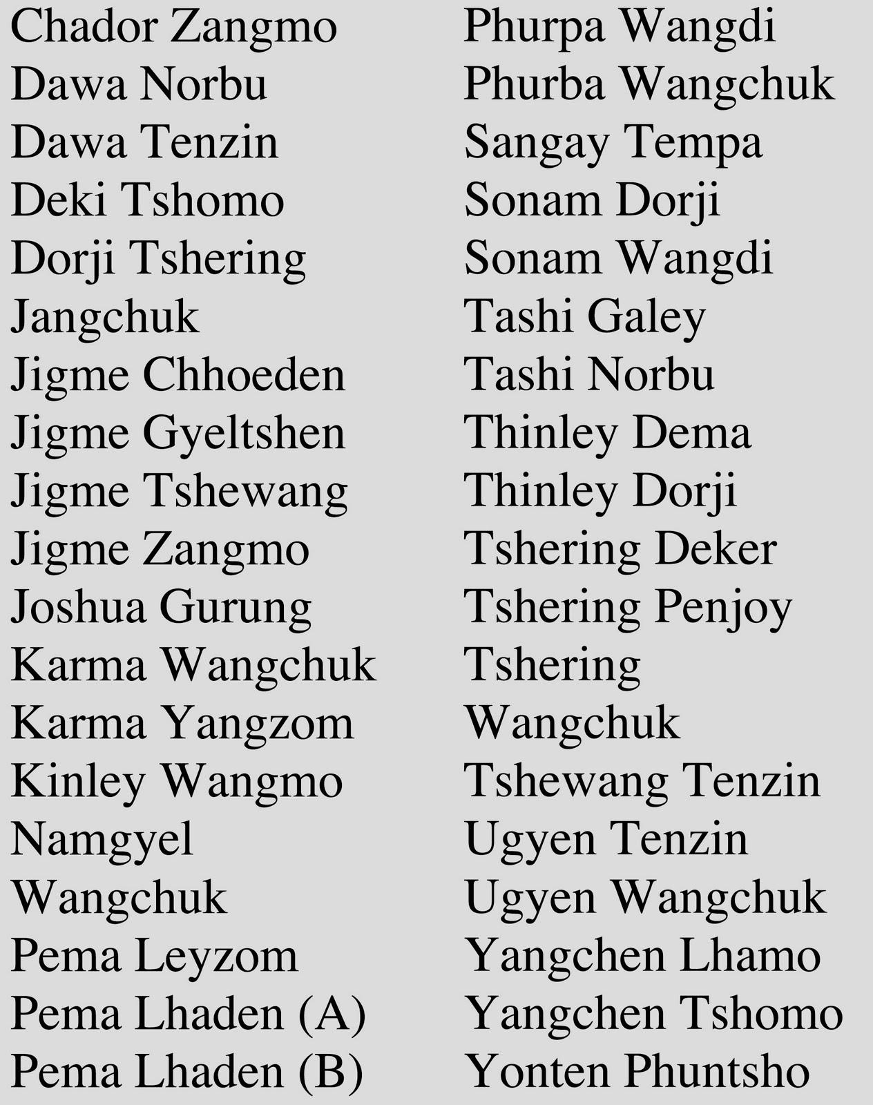Gamer Namen Liste