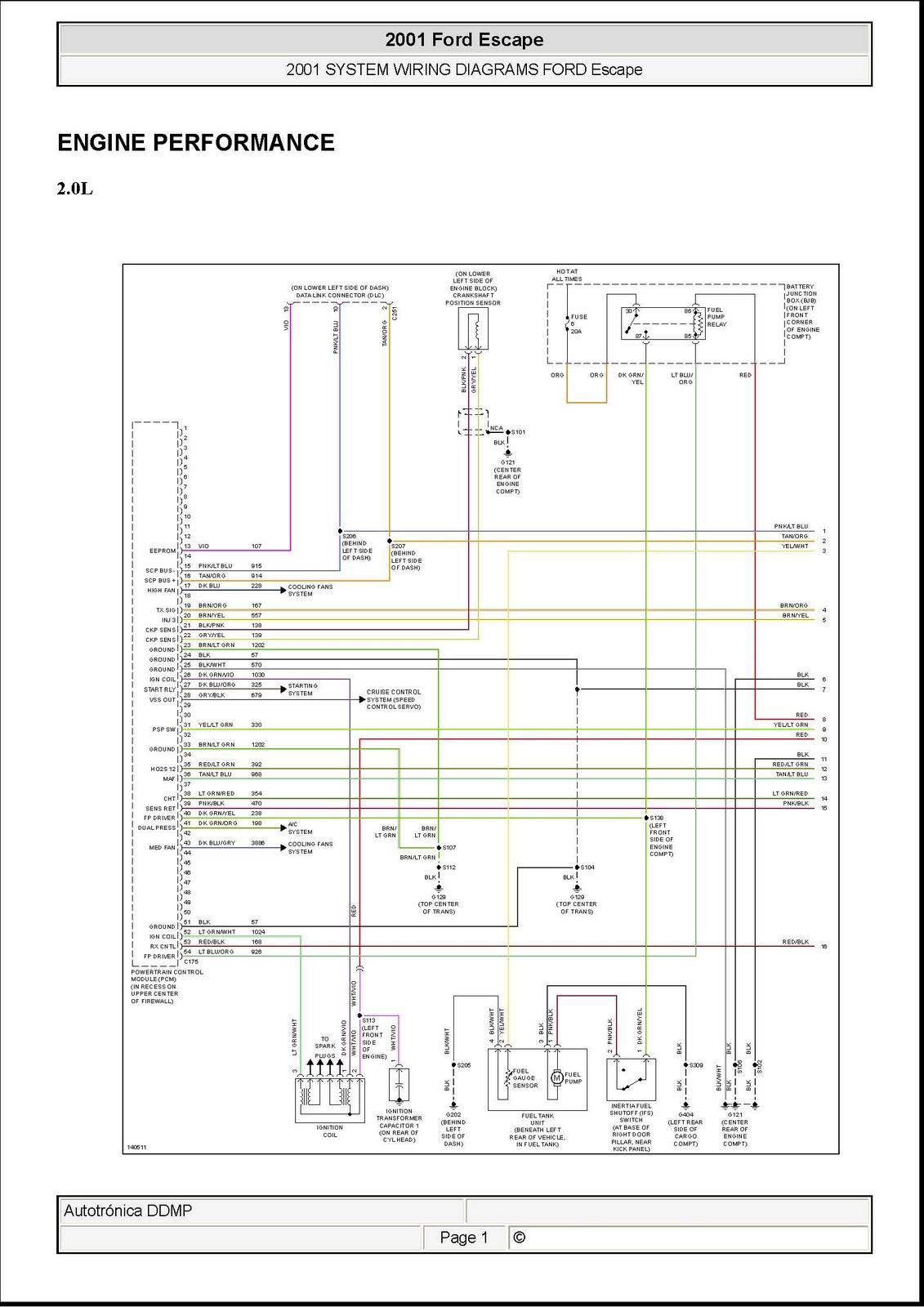 Ddmp Automotriz  Diagramas El U00e9ctricos Ecu Escape 2001