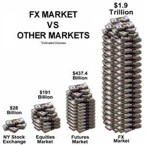 Forex swap fees