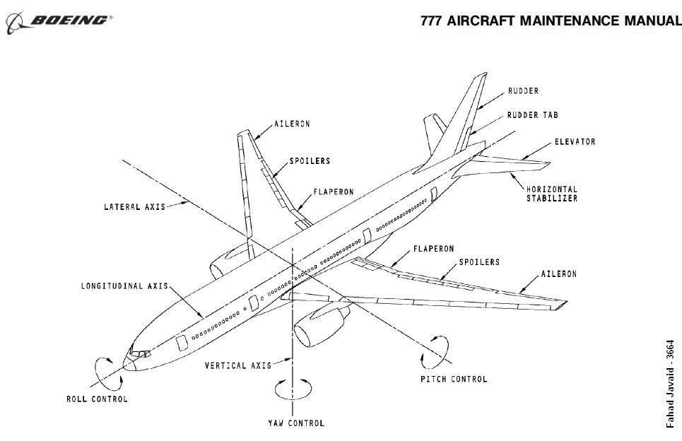airplane flight manual 777 2017. Black Bedroom Furniture Sets. Home Design Ideas