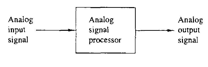 Electrical Gaze: Basic Elements of Digital Signal Processing