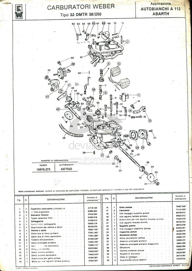 A112 Club Italia: Informazioni Tecniche