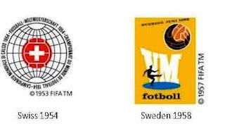 Logos Mundiales Futbol