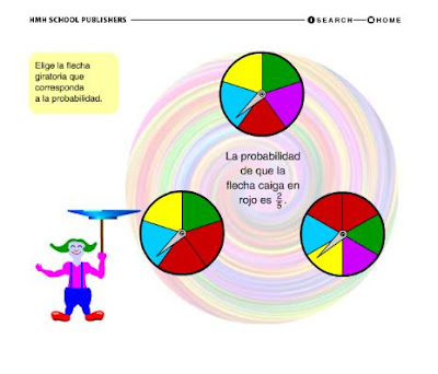 http://www.harcourtschool.com/activity_es/probability_circus/
